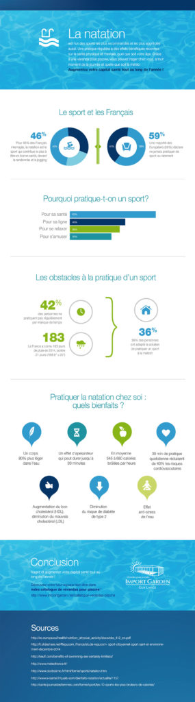 Les bienfaits de la natation : infographie